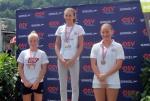 Österreichische Meisterschaften der Jugend- und Schülerklassen 2017