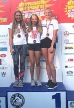 Österreichische Meisterschaften der Nachwuchsklassen 2019